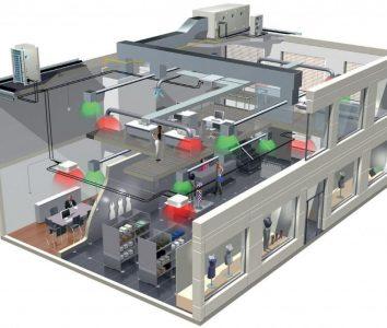 Создание качественной системы вентиляции